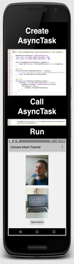 Creating asynctask in android