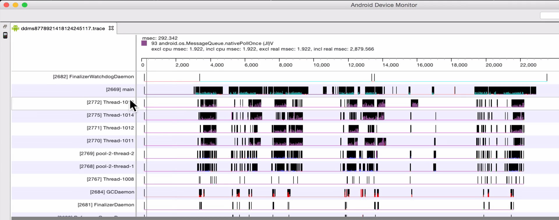 Profiling android fresco loader library - Nige's App Tuts